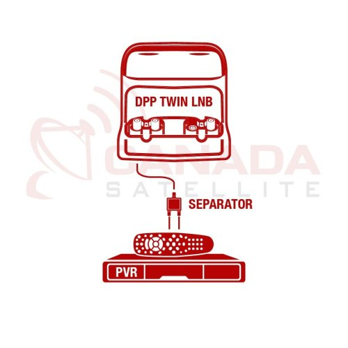 small resolution of dpp twin lnb 1 pvr receiver diagram