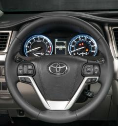 carcomplaints com car complaints car problems and defect information [ 1200 x 800 Pixel ]