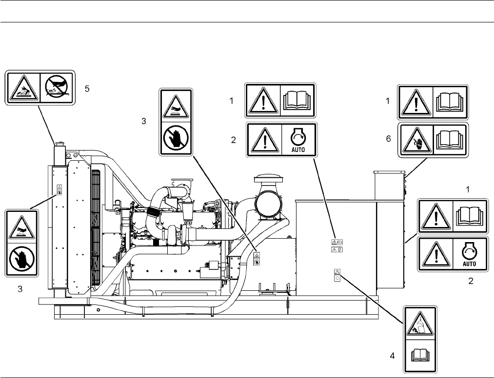 C27 and C32 Generator Sets Operation and Maintenance