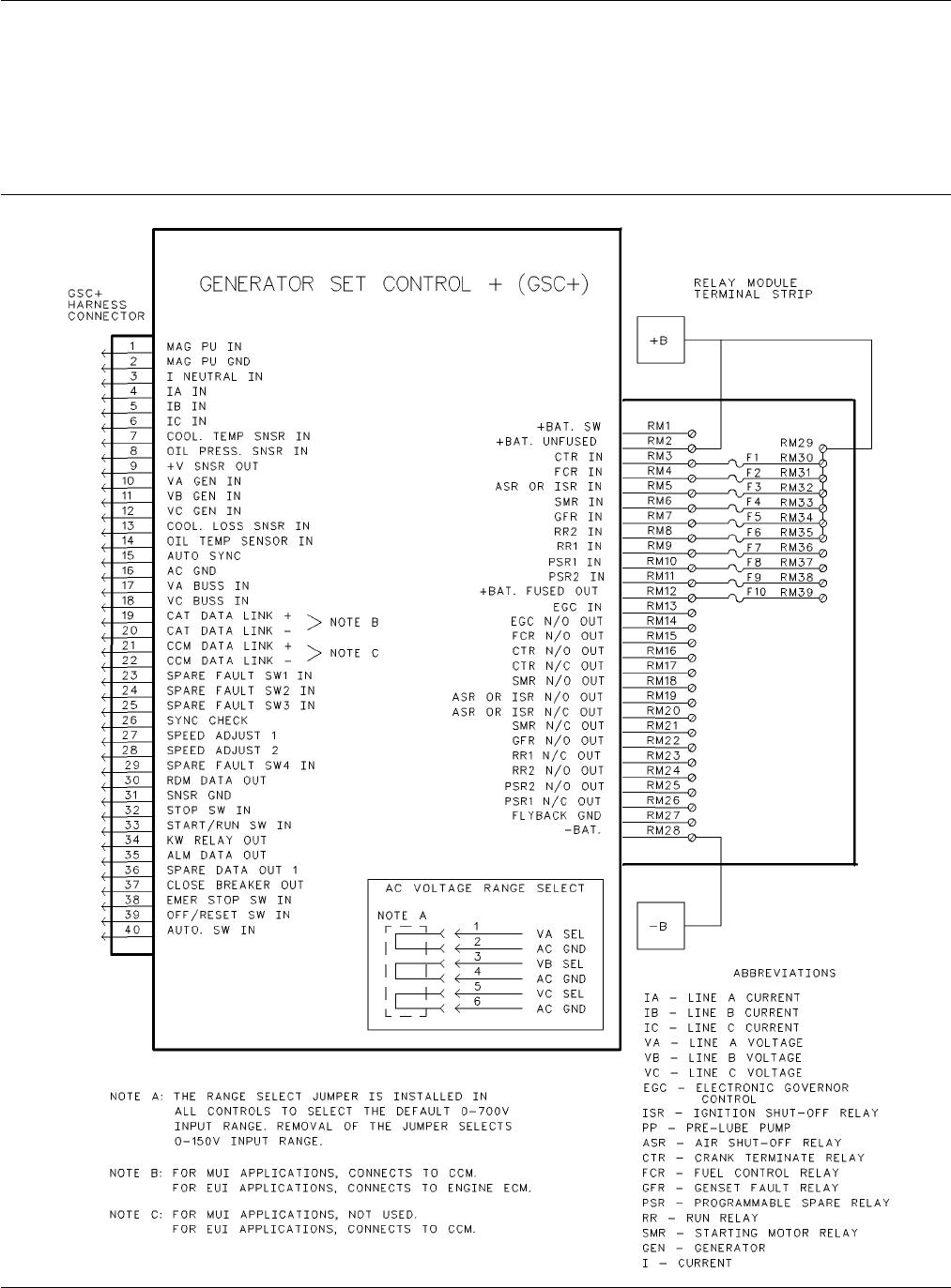 Electronic Modular Control Panel II+ Paralleling (EMCP II