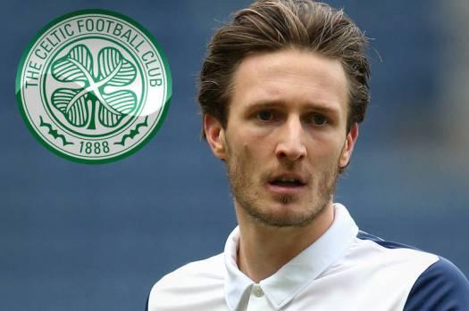 Celtic to snap-up Preston star Ben Davies with Neil Lennon ...