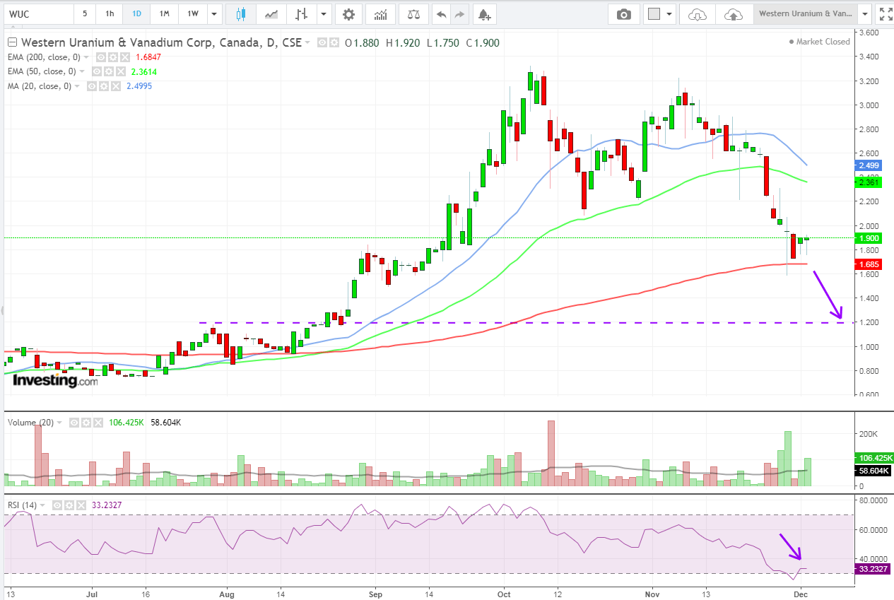 hight resolution of png what do you think fellow investors can we see 1 2 before going higher