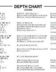 also usc football depth chart vs arkansas state released rh chatsports