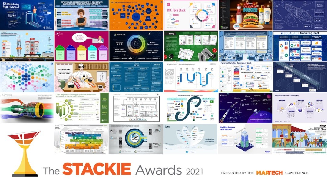 29 piles Martech des MarTech Stackie Awards 2021
