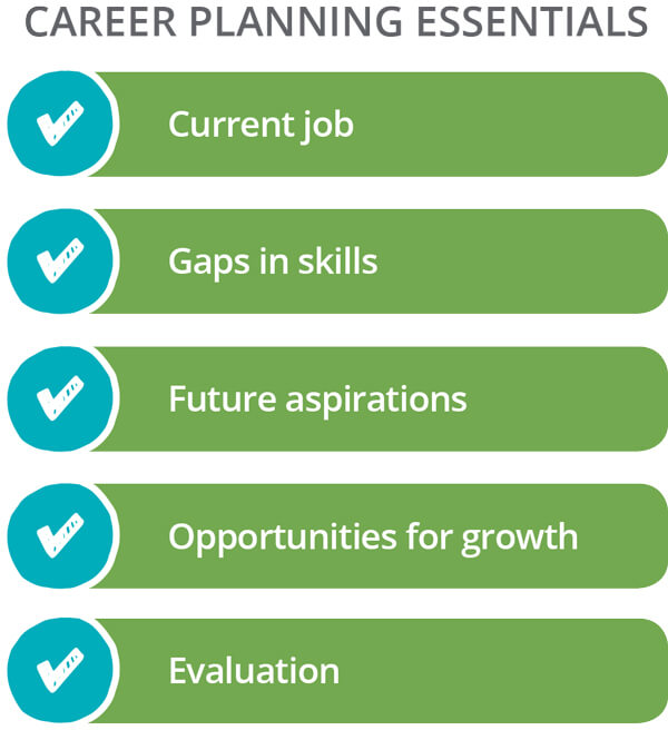 Image result for Career Growth plan