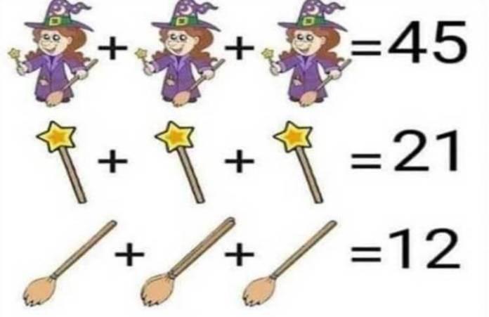Una bruja, una cuchara y una varita: el problema matemático que nadie (pero nadie) puede resolver