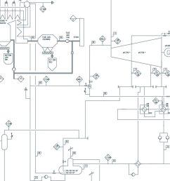feasibility study for 10 mw biomass power plant [ 1290 x 790 Pixel ]
