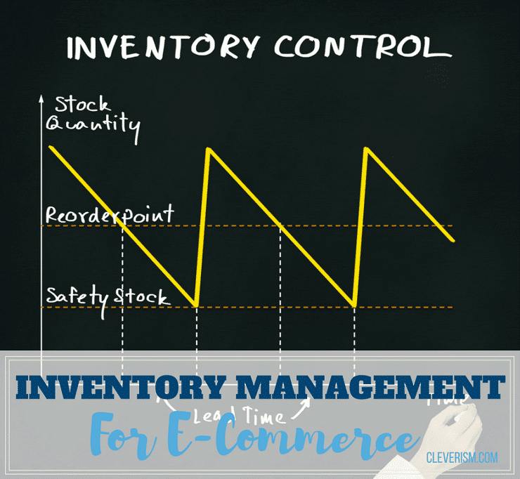 Inventory Management for E-Commerce