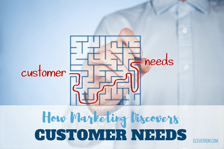 How Marketing Discovers Customer Needs