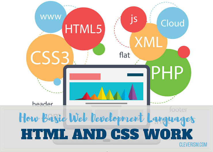 How Basic Web Development Languages HTML and CSS Work