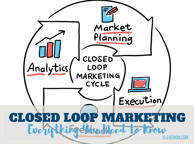 Closed Loop Marketing | Everything You Need to Know