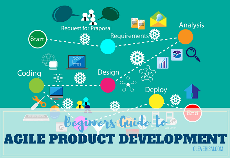 Begginers guide to agile product development for Product design development