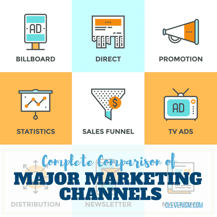 Complete Comparison of the Major Marketing Channels