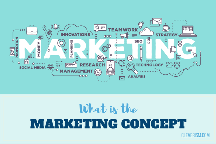 What is the Marketing Concept?