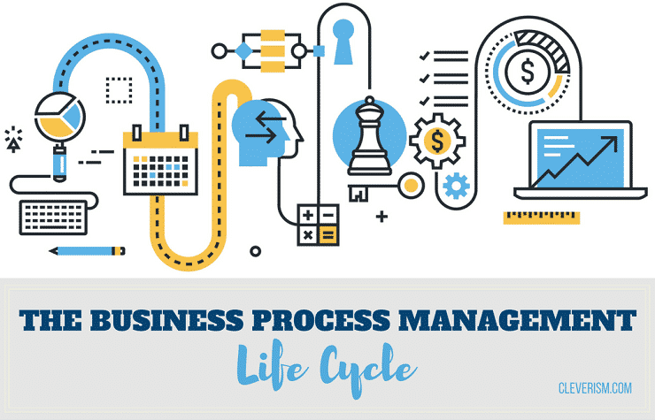 Business Process Management Life Cycle