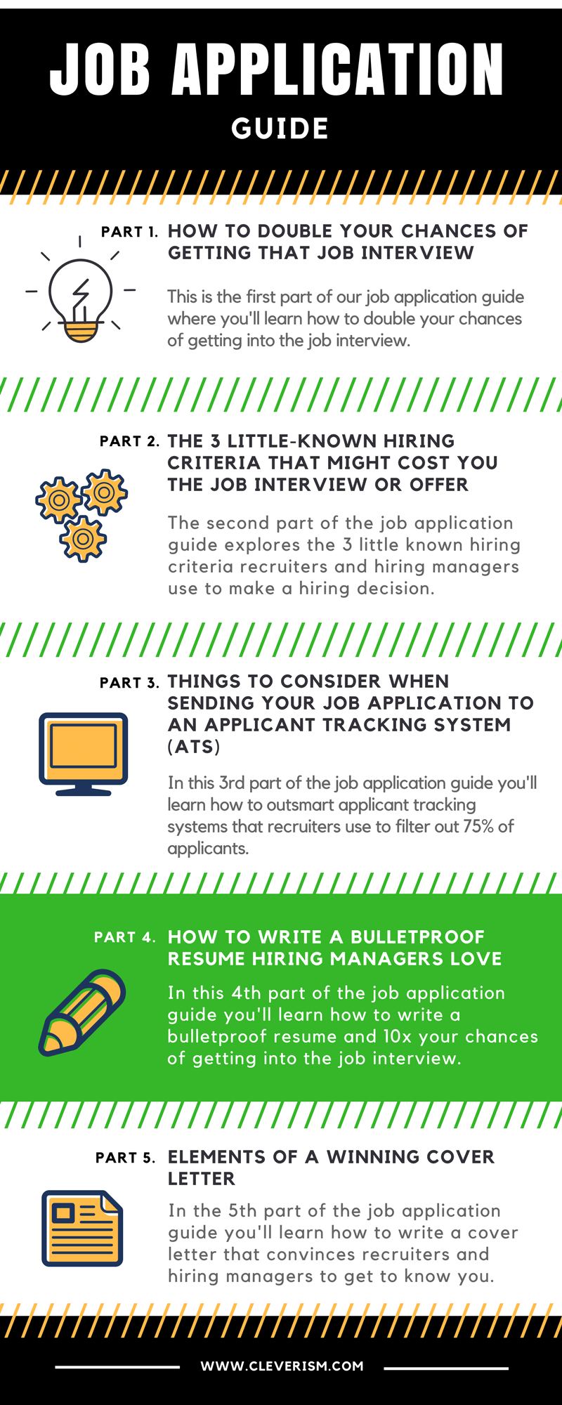 Job Application Guide - How to Write a Bulletproof Resume