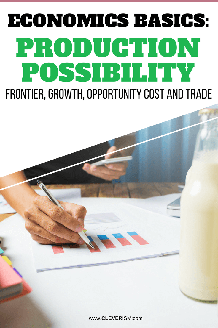 Economics Basics: Production Possibility Frontier, Growth, Opportunity Cost and Trade - #EconomicsBasics #Economics #ProductionPossibilityFrontier #OpportunityCost #Trade #Growth #Cleverism