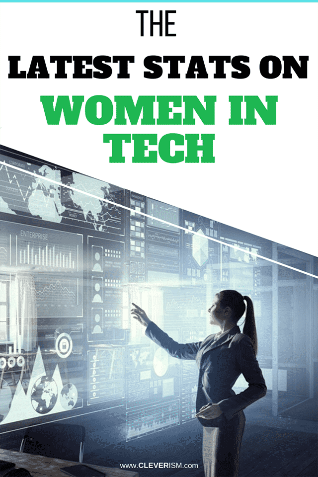 The Latest Stats on Women in Tech
