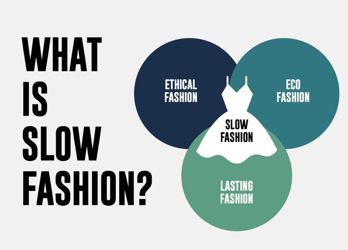 Why The Slow Fashion Movement Matters Who What Wear