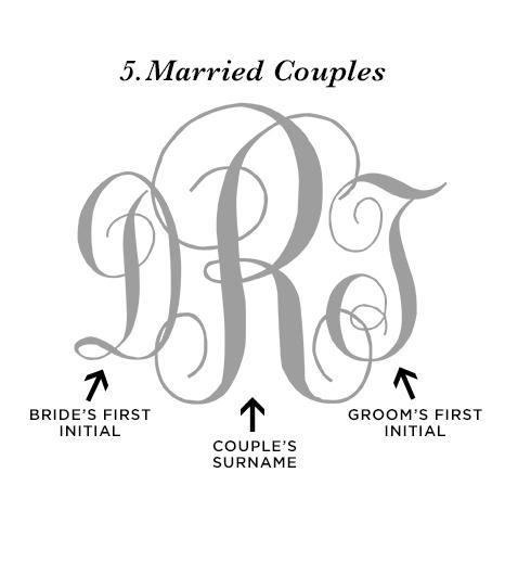 married couple monogram order