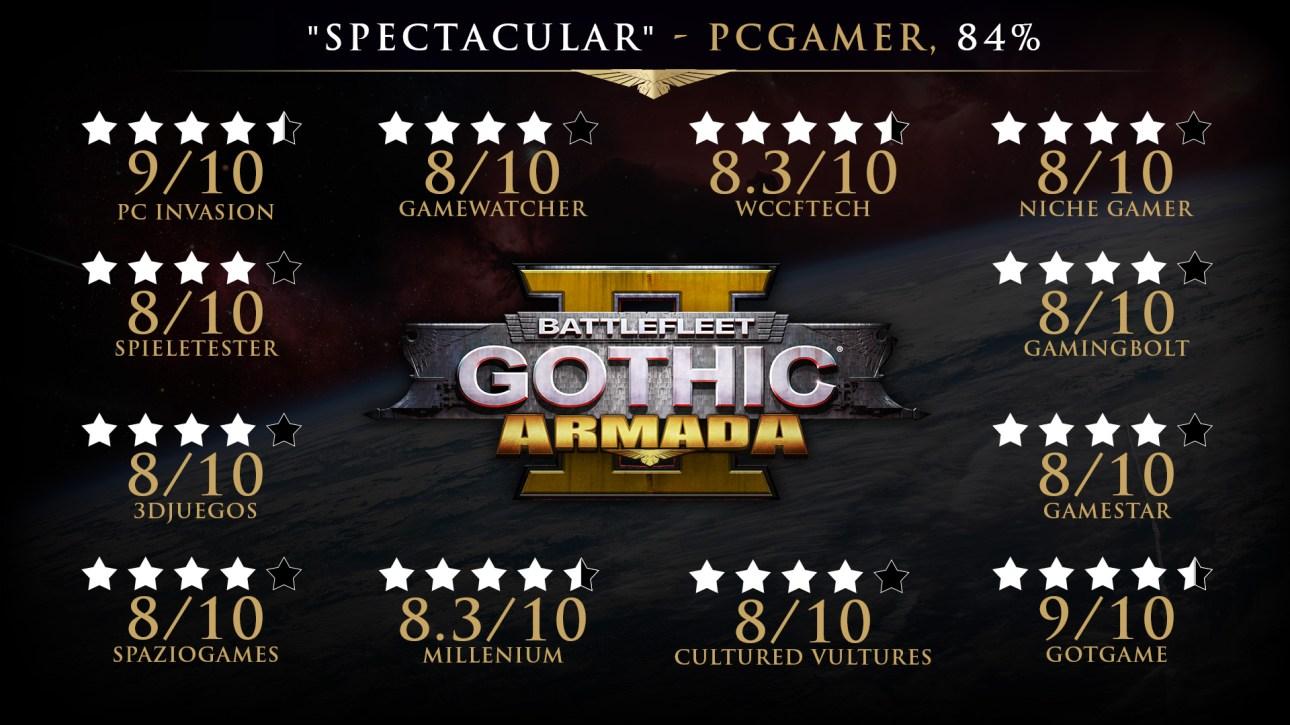 BATTLEFLEET GOTHIC ARMADA 2 COMPLETE EDITION V1.0.13