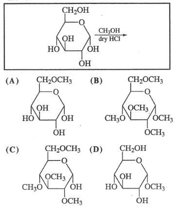Which is a major product of the reaction shown?