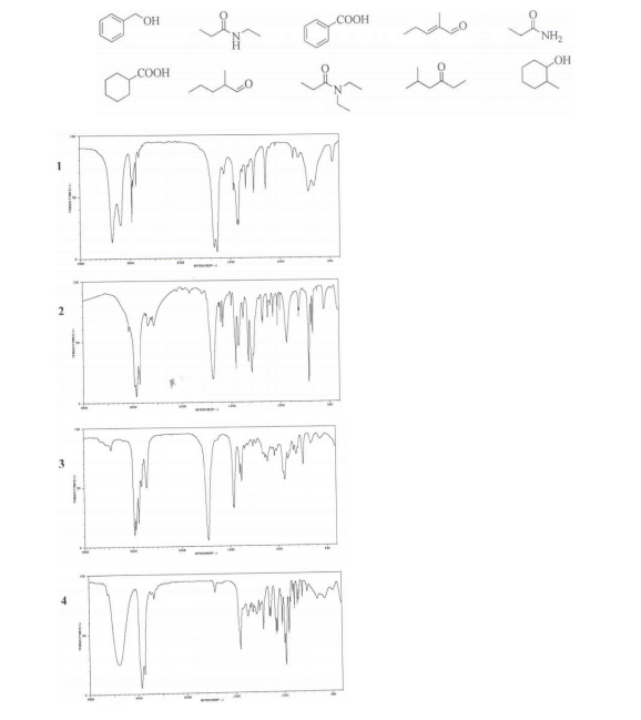 Match the following structures with the IR spectra sh...