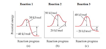 Potential energy problems and solutions. Potential Energy