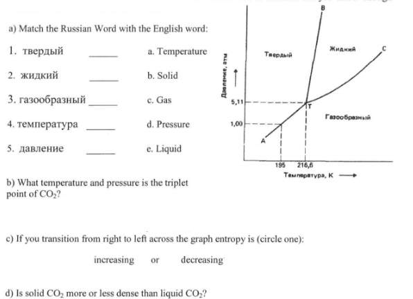 co2 pressure temperature phase diagram diy solar panel system wiring solution the of is sho chemistry shown here it s in russian but you know enough science to be able translate words