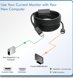 directly connect an hdmi monitor to a displayport 1 2a computer [ 1200 x 1200 Pixel ]
