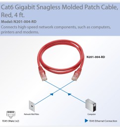 diagram tripp lite premium cat6 gigabit snagless molded utp patch cable 24 on cat 6 wiring  [ 1200 x 1200 Pixel ]