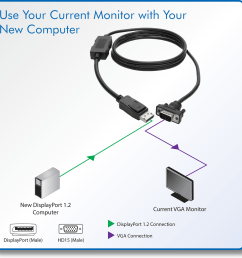 directly connect a vga monitor to a displayport 1 2 computer [ 1200 x 1200 Pixel ]