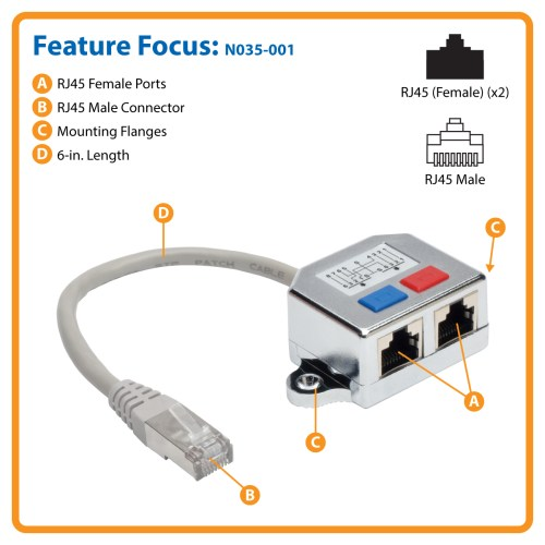 small resolution of integrates easily into your existing network