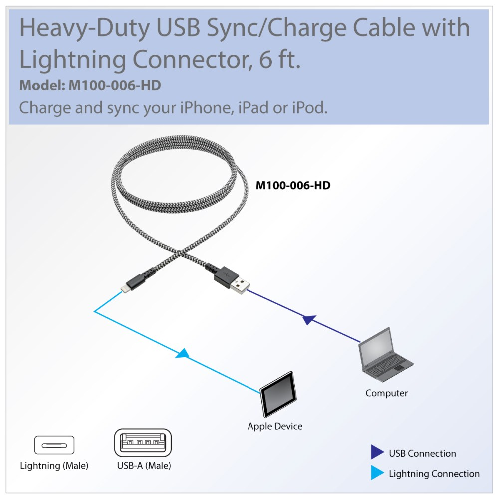 medium resolution of bulletproof aramid reinforced cable charges and syncs your latest generation iphone ipad