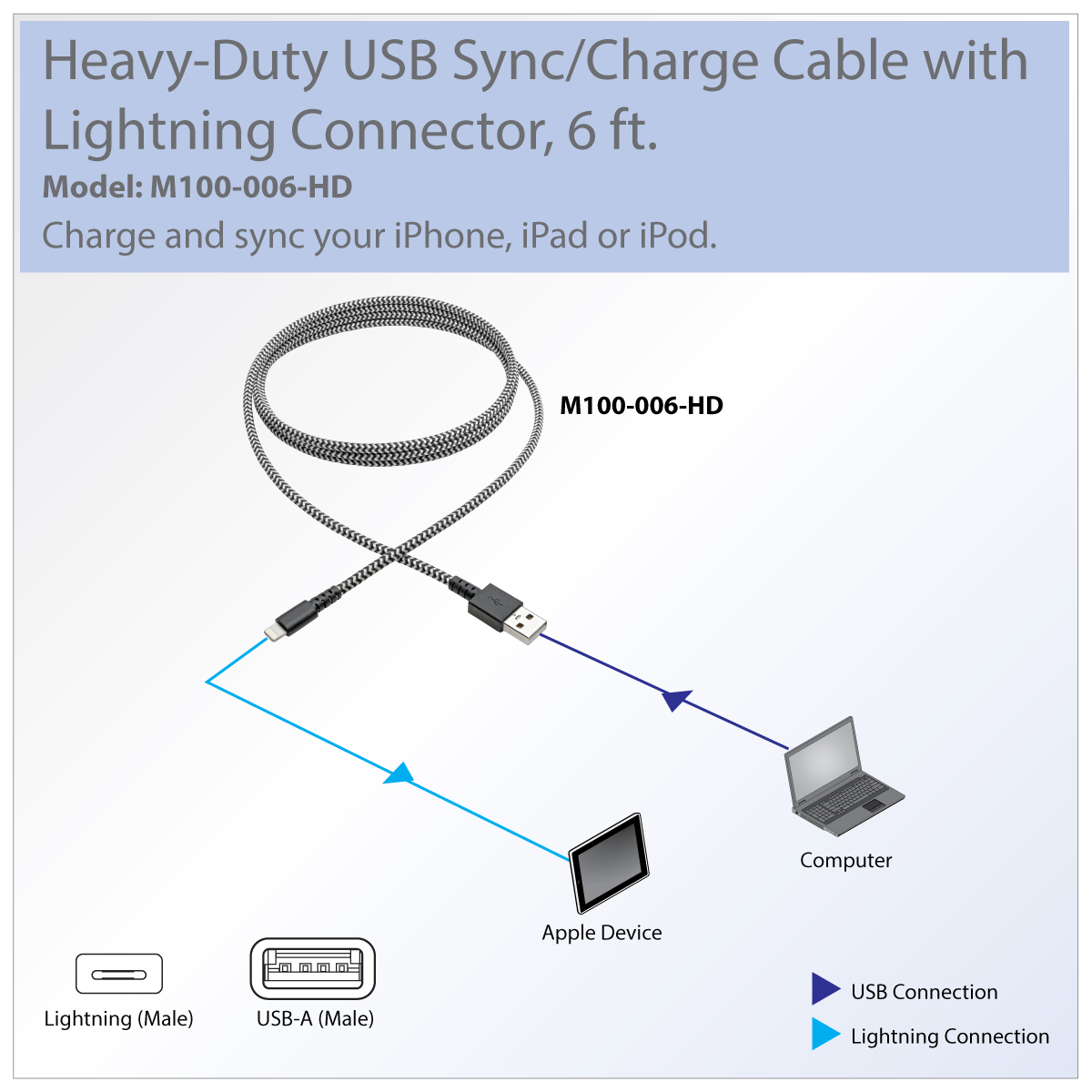 hight resolution of bulletproof aramid reinforced cable charges and syncs your latest generation iphone ipad