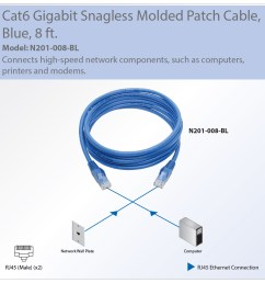 recommended patch cable for connecting components in your cat6 gigabit ethernet network [ 1200 x 1200 Pixel ]