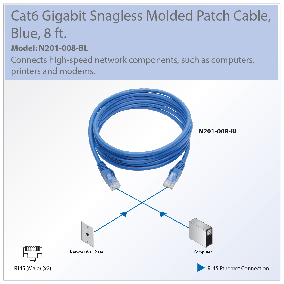 hight resolution of recommended patch cable for connecting components in your cat6 gigabit ethernet network