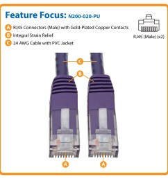 an ideal solution for high speed cat5 5e 6 networking [ 1200 x 1200 Pixel ]