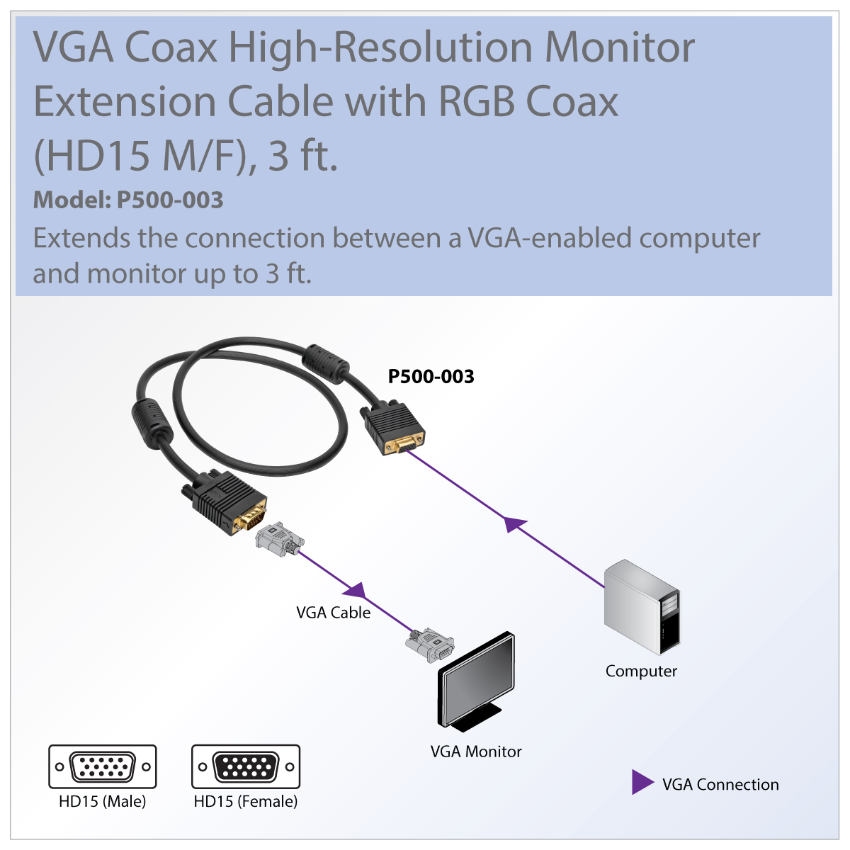 hight resolution of provantage tripp lite p500 003 15ft vga extension cable 1080p coax high resolution m f
