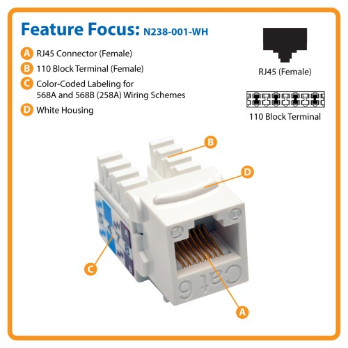 small resolution of cat6 cat5e 110 style punch down keystone jack white
