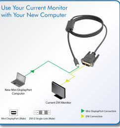 directly connect a dvi monitor to a mini displayport computer [ 1200 x 1200 Pixel ]