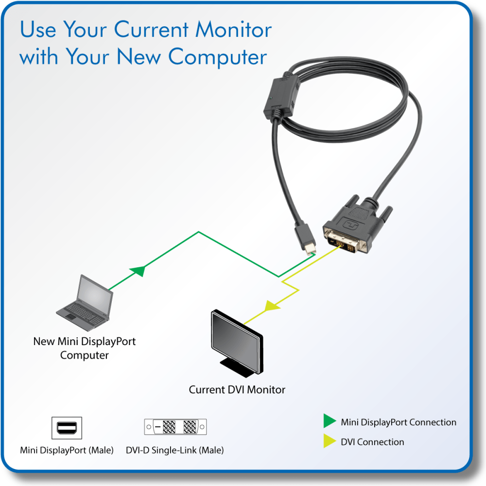 medium resolution of directly connect a dvi monitor to a mini displayport computer