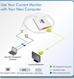 connect a dvi d single link or dual link monitor to a mini [ 1200 x 1200 Pixel ]
