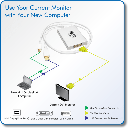 small resolution of connect a dvi d single link or dual link monitor to a mini