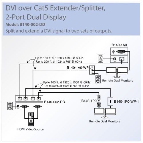 small resolution of extend dvi signals up to 200 ft away