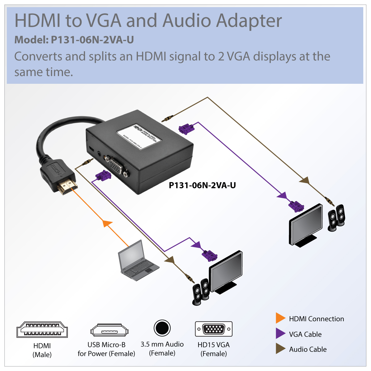 hight resolution of supports high definition video and stereo audio