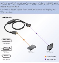 show hdmi content on your existing vga display [ 1200 x 1200 Pixel ]