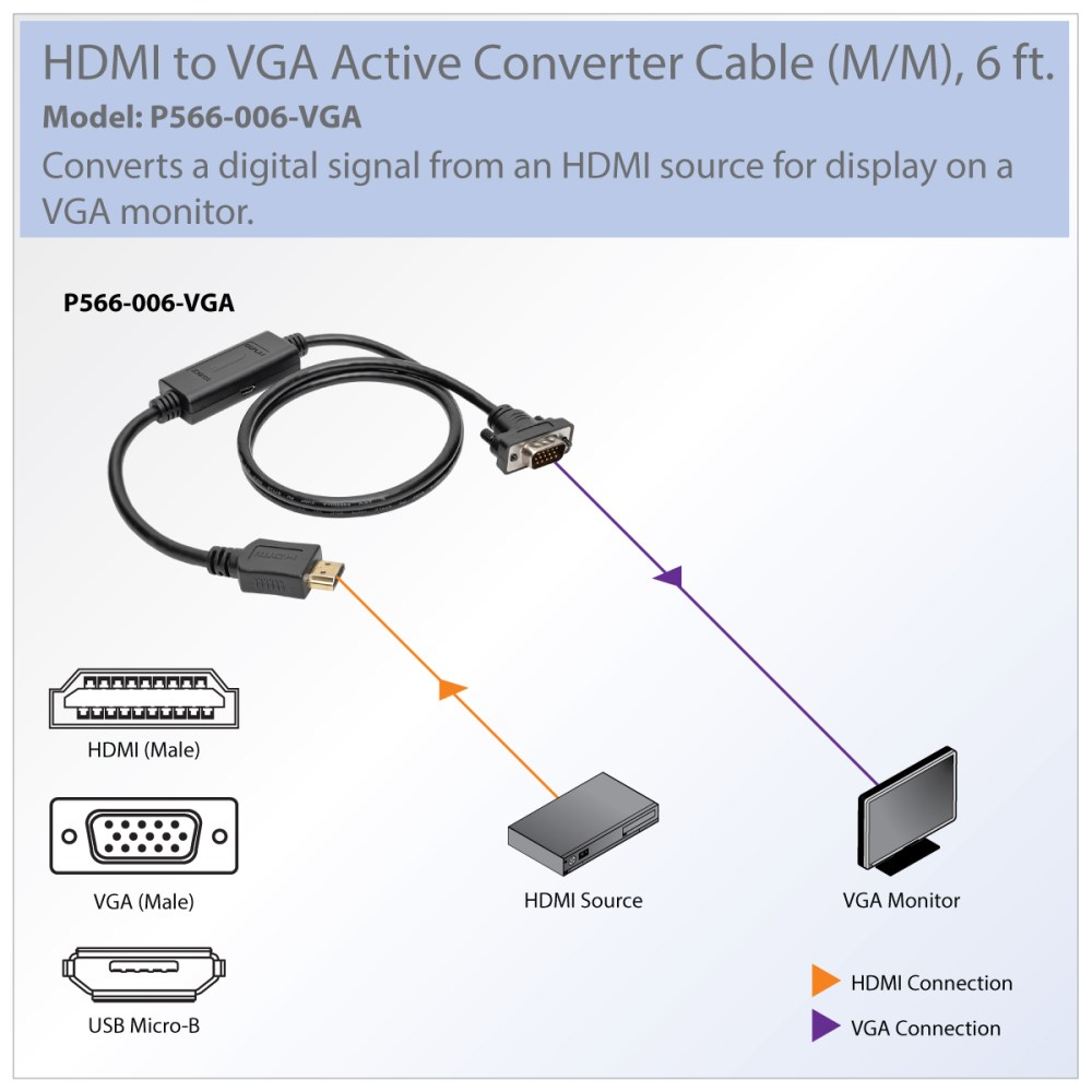 medium resolution of show hdmi content on your existing vga display