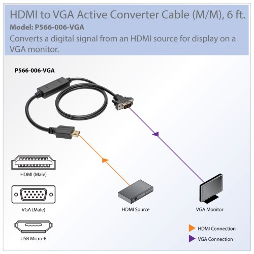 small resolution of show hdmi content on your existing vga display
