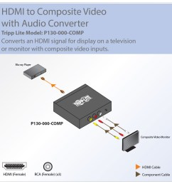 convert hdmi to composite video and audio for compatibility with analog displays [ 1200 x 1200 Pixel ]